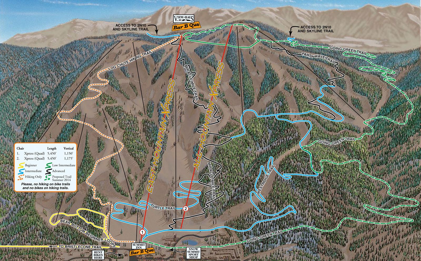 2014 Big Bear Summer Mountain Bike Riding Index